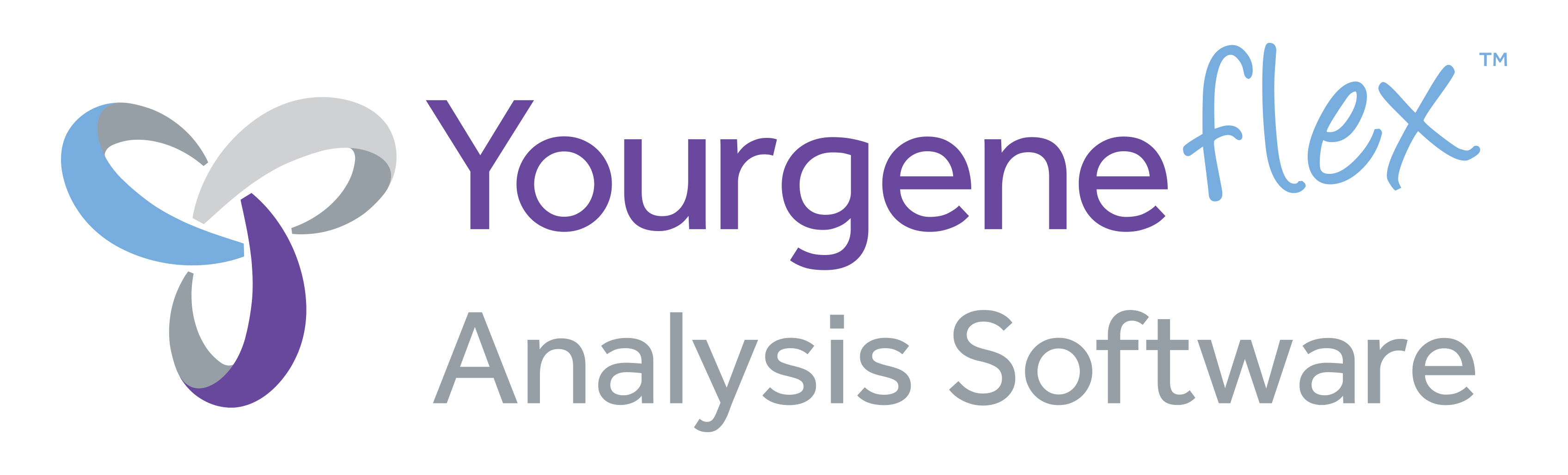 Yourgene Flex TM Analysis Software